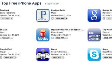 Photo of Quali app abbiamo scaricato di più in questo 2012?