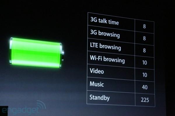 durata bateria
