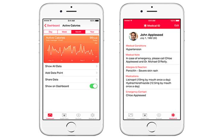 Le Migliori App Benessere E Salute Tels