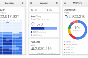 Google Analytics – App per iPhone e iPad